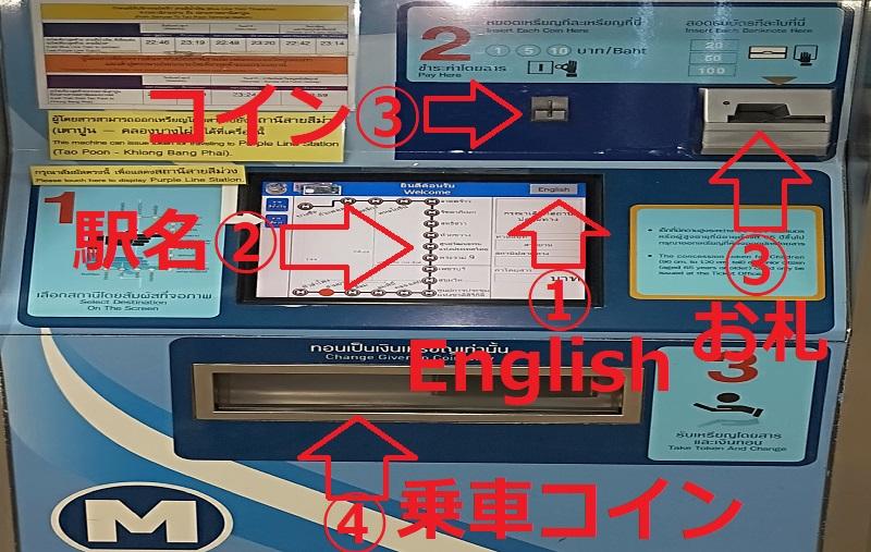MRT乗車コイン自動販売機